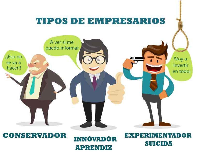 Tipos de empresarios